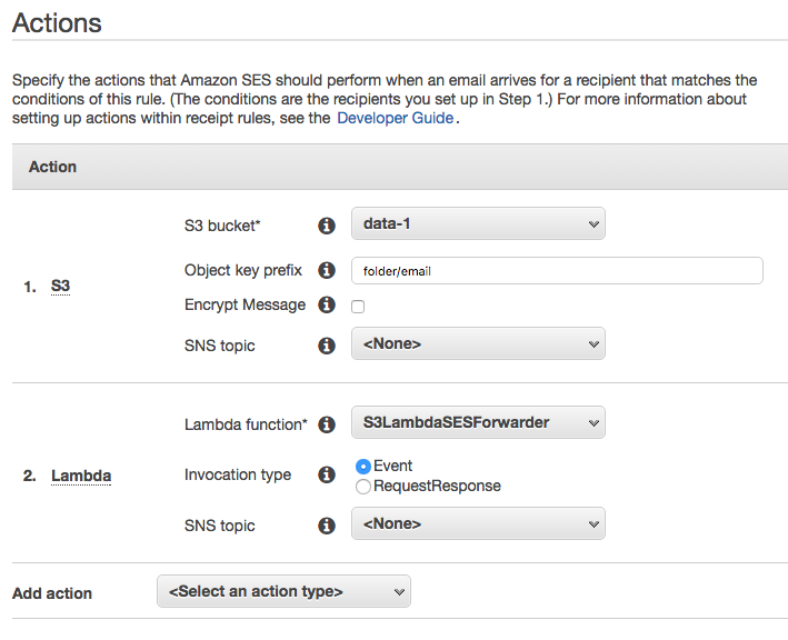 Use AWS SES to receive emails with lambda and S3